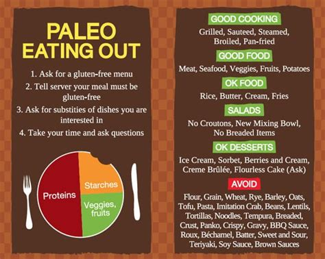 how the paleo diet works days to fitness