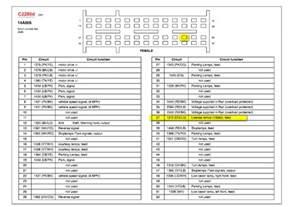 2004 Ford F150 Fuse Box Location Fuse Box Location On 2014 F150 Fx4 Autos Post