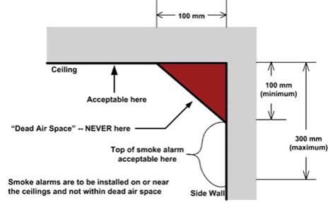 how to install smoke detector faq smoke alarms ministry of community safety and