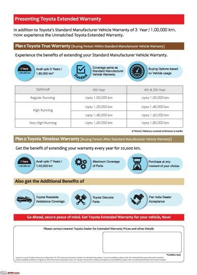 Toyota Warranty Check Toyota India To Offer Extended Warranty Upto 7 Years