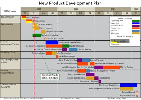 product development project plan template pretty product management plan template contemporary