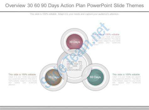 Overview 30 60 90 Days Action Plan Powerpoint Slide Themes Powerpoint Templates Powerpoint 30 60 90 Day Plan Presentation Template