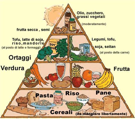 piramide alimentare vegana mangiare etico vegano
