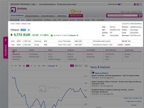kurs deutsche bank ag onvista aktienkurs comdirect geldautomatensuche