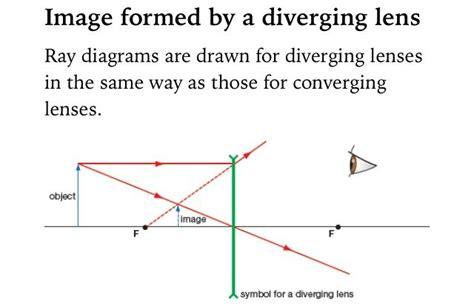 diverging lens diagram diverging lens diagram www imgkid the image