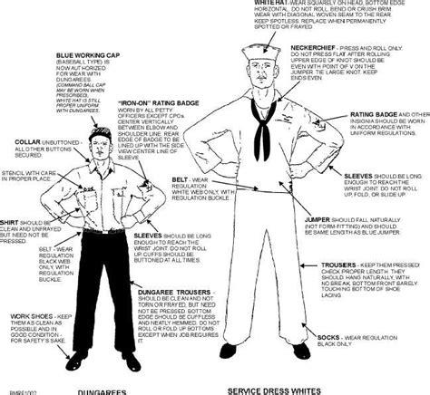 navy hair regulations guh prayoga website blog proper wear of male usn enlisted service dress white and