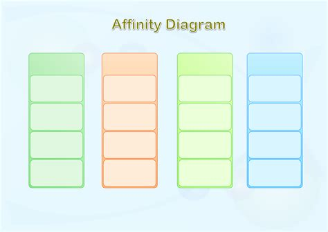 affinity diagram template free affinity diagram template form free