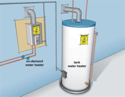 Average Cost To Repair Hot Water Heater