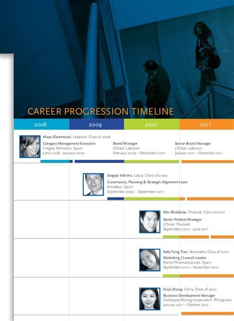 Ie Executive Mba Brochure by Ie Master In Management Brochure