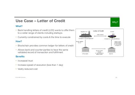 Letter Of Credit Model Blockchain Real For Business Explained Ibm