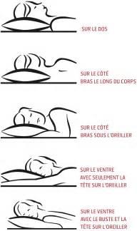 comment choisir oreiller quel oreiller choisir