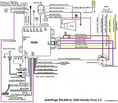 1995 honda civic ignition wiring diagram wiring diagram