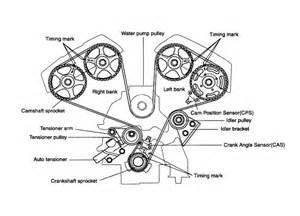 2004 Kia Sorento Engine Diagram How Do You Replace A Crankshaft Postion Sensor On A 2004