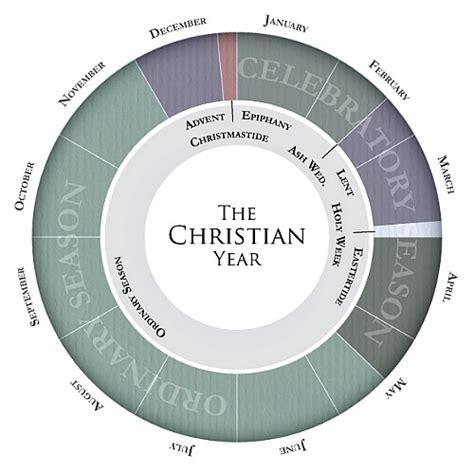 Kalender Christlich Johnshore