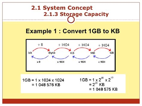 converter kb to gb 2 1 system concept