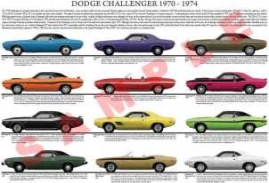 1970 Dodge Challenger Colors 1970 Dodge Challenger Colors Car Autos Gallery