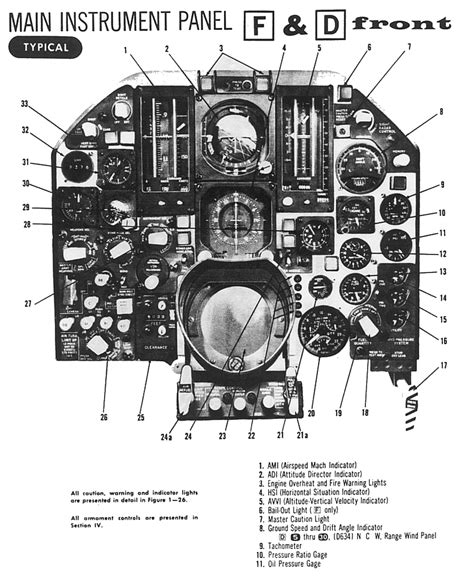 Home Blueprint Republic F 105 Thunderchief Cockpit Layouts