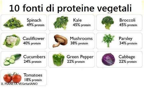 alimenti vegetali proteici proteine nei vegetali