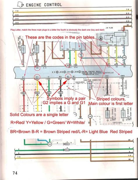 1uzfe vvti wiring diagram free wiring diagrams
