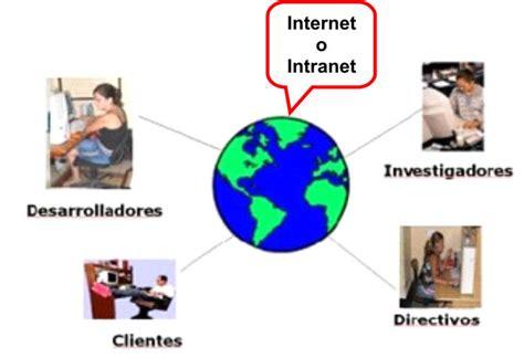 imagenes de organizaciones virtuales dise 241 o de una red telem 225 tica orientada a grupos sociales