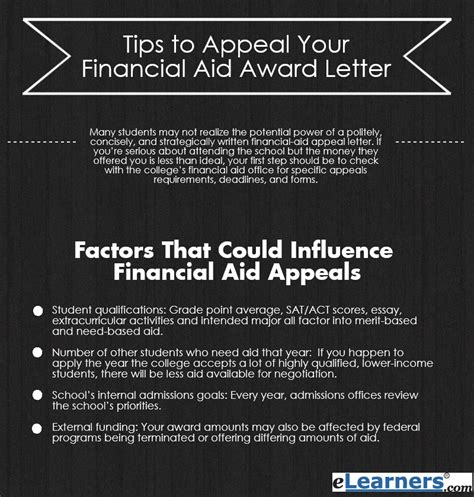 Financial Aid Appeal Letter For Excessive Hours Effective Tips On How To Appeal Your Financial Aid Award Letter