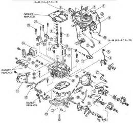 chevy 4 3 vortec engine diagram chevy free engine image