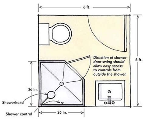 Small Bathroom Dimensions | corner shower for a small bathroom designing showers for