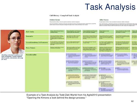 20 end user training plan template map your stakeholder