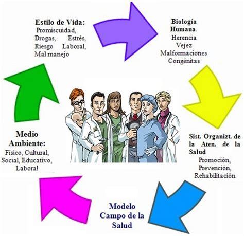 cadena epidemiologica gripe comun epidemiologia epidemiologia