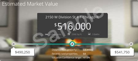 how much is my house worth get estimated market value