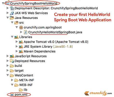 tutorial java spring eclipse java spring boot tutorial live hello world web