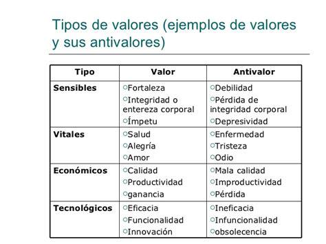 valores y antivalores - Preguntas Filosoficas Morales