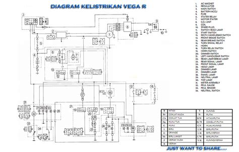 wiring diagram yamaha vixion wiring diagrams schematics