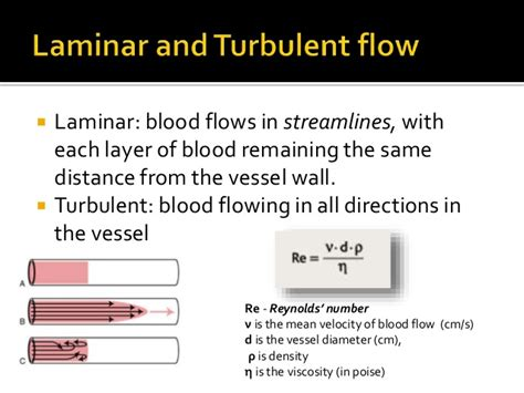 resistor flow chart physio presentation pressure flow and resistance