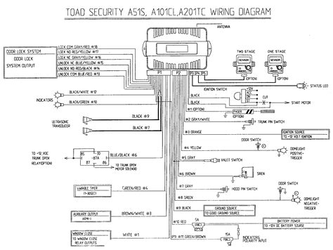 autoalarm toad 101cl i schemat elektroda pl