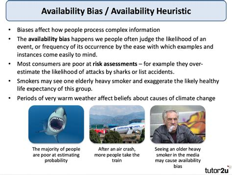 behavioural economics availability bias tutor2u economics