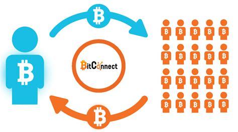 bitconnect coin bitconnect l 224 g 236 đầu tư c 249 ng bitconnect hyipcenter4me
