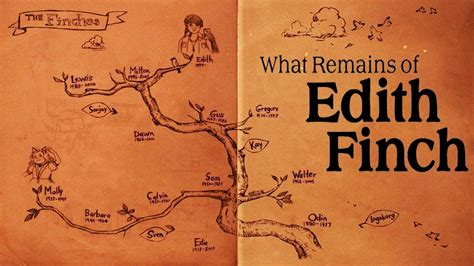 what remains true a novel books what remains of edith finch part 1 molly s animal