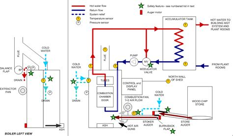 boiler room schematic boiler room schematic economizer muhammad sajid vesselyn