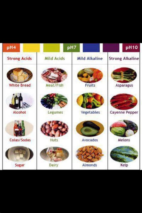 Detoxing Acidity In by 1000 Images About Detox On Health