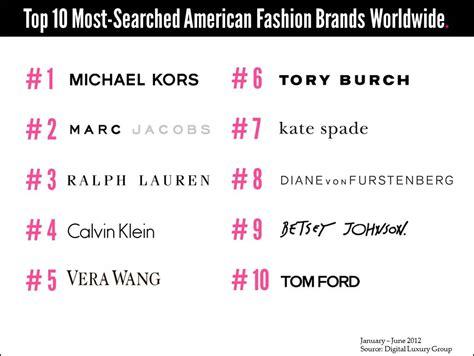 do you these luxury brands luxury stuff