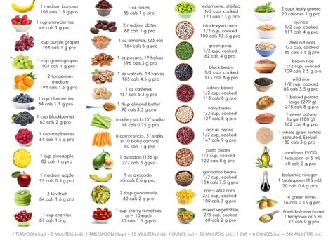 7 protein foods high calorie foods vegetarian 28 images 7 high protein