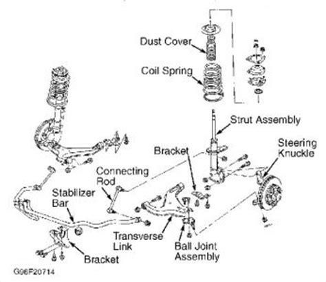 service manual 2005 saturn vue powerstroke manual locking hub service manual 2005 saturn vue saturn vue parts diagram automotive images html imageresizertool com