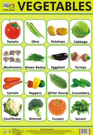 m y fruit ltd vegetables chart in delhi delhi india quixot