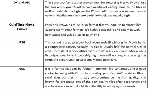 audio format table imovie formats what file formats does imovie support