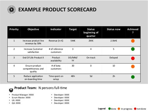 product marketing report sle stakeholder management for product managers producttank