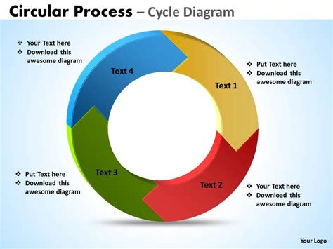 cycle diagram maker circular process cycle diagram 4 stages powerpoint slides