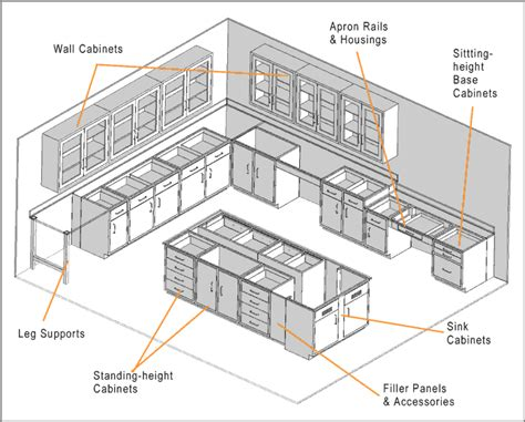 lab layout plan laboratory cabinets medical equipment source