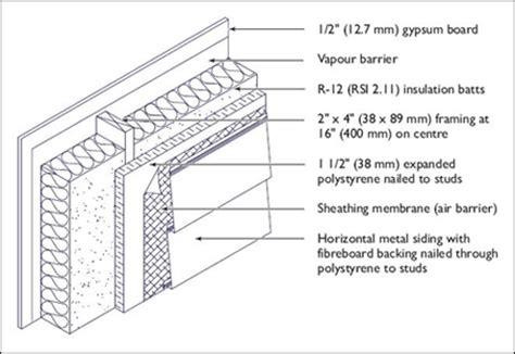 Wall Insulation Vapour Barrier A Architectural Details Exterior Paint Application Temperature