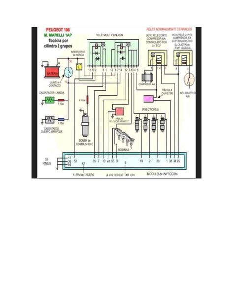 renault megane i wiring diagram wiring diagram
